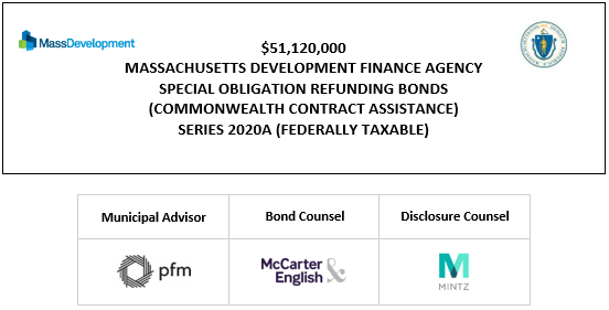 SUPPLEMENT DATED DECEMBER 9, 2020 TO THE OFFICIAL STATEMENT DATED NOVEMBER 18, 2020 RELATING TO: $51,120,000 MASSACHUSETTS DEVELOPMENT FINANCE AGENCY SPECIAL OBLIGATION REFUNDING BONDS (COMMONWEALTH CONTRACT ASSISTANCE) SERIES 2020A (FEDERALLY TAXABLE) SUPPLEMENT TO OS POSTED 12-10-20