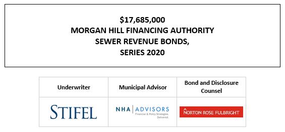 $17,685,000 MORGAN HILL FINANCING AUTHORITY SEWER REVENUE BONDS, SERIES 2020 FOS POSTED 12-11-20