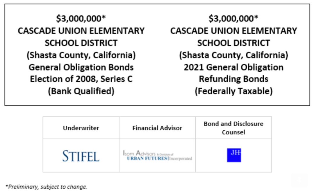 $3,000,000* CASCADE UNION ELEMENTARY SCHOOL DISTRICT (Shasta County, California) General Obligation Bonds Election of 2008, Series C (Bank Qualified) $3,000,000* CASCADE UNION ELEMENTARY SCHOOL DISTRICT (Shasta County, California) 2021 General Obligation Refunding Bonds (Federally Taxable) POS POSTED 12-9-20