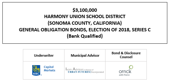 $3,100,000 HARMONY UNION SCHOOL DISTRICT (SONOMA COUNTY, CALIFORNIA) GENERAL OBLIGATION BONDS, ELECTION OF 2018, SERIES C (Bank Qualified) FOS POSTED 1-21-21