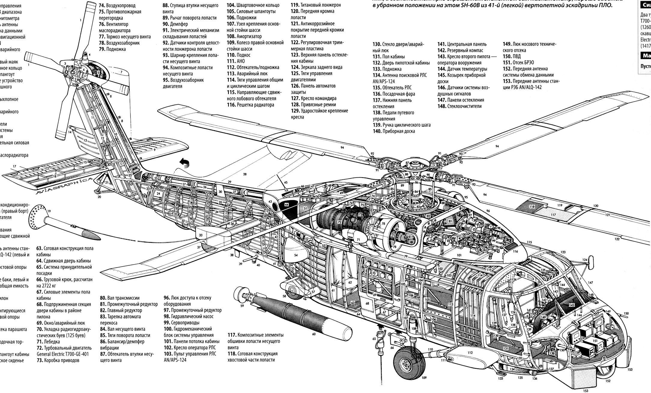 Sikorsky Sh 60 Sea Hawk S 70b