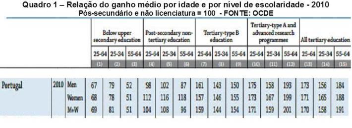 educação - I