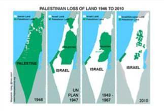 A apropriação por Israel