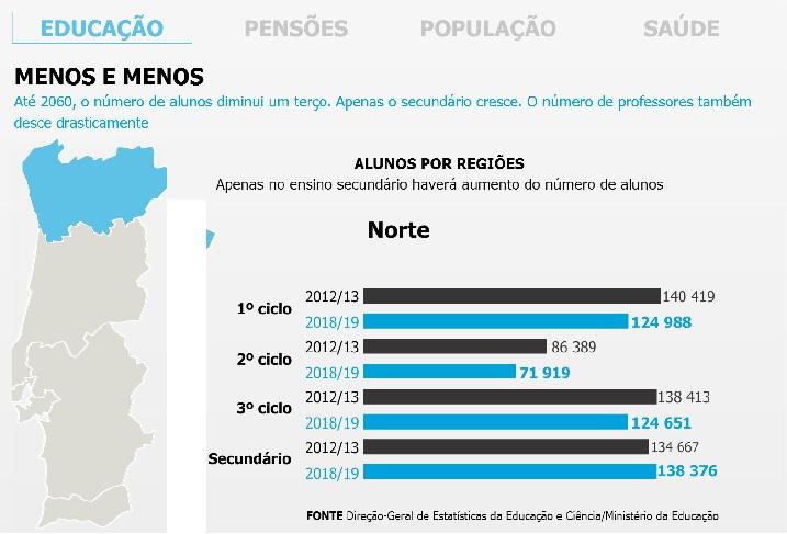 EDUCAÇÃO1 FUTURO PORTUGAL