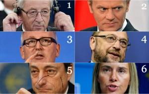 EU Who´s who