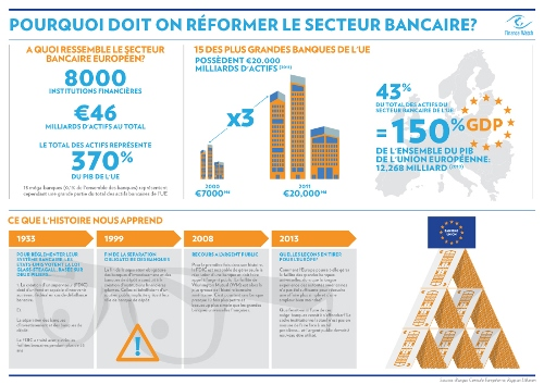 Bank Reform FRENCH