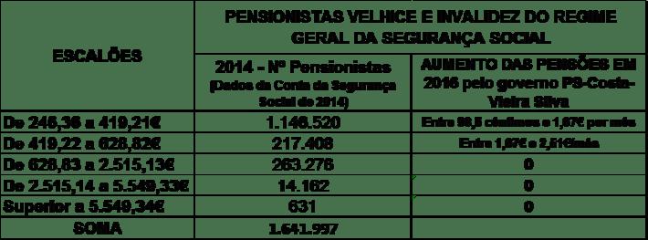 pensionistas - II