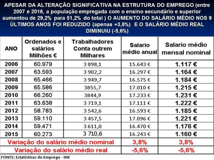 38-2016-portugal-desigualdades-xii
