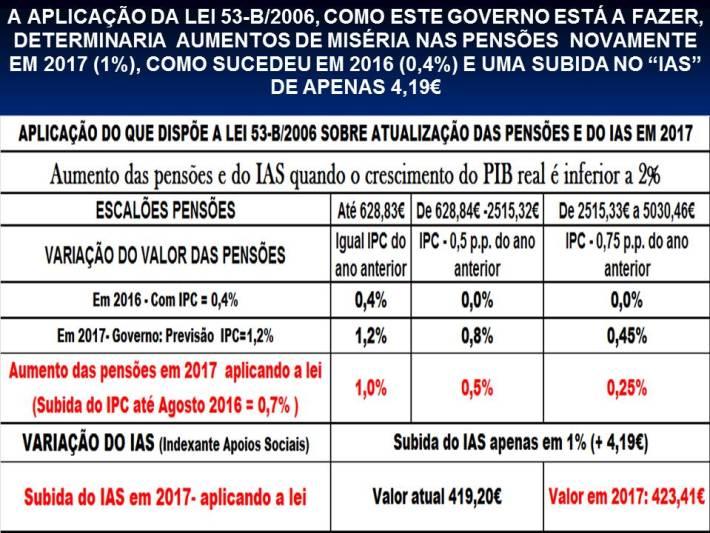38-2016-portugal-desigualdades-xv