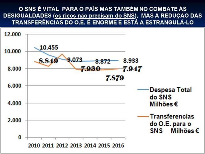 38-2016-portugal-desigualdades-xxii