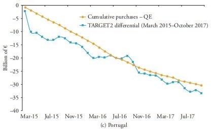 13 Expansão monetárias do BCE e desequilíbrios doTARGET2 1 3