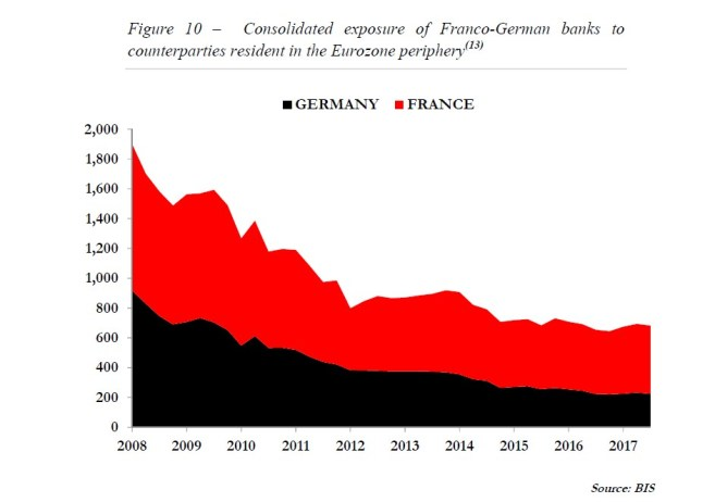 16 A nova morfologia do risco na zona euro 10