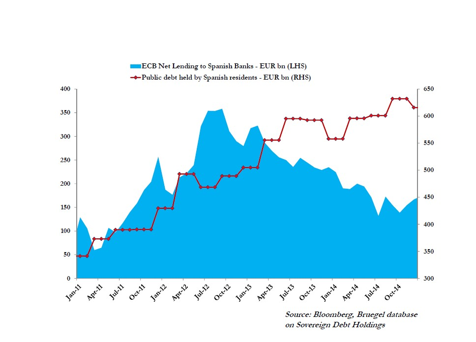 16 A nova morfologia do risco na zona euro 19