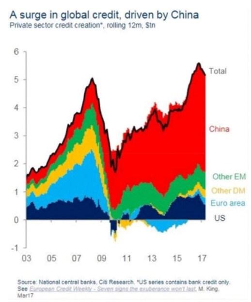 15 A China a caminho de ganhar a Guerra Comercial 5