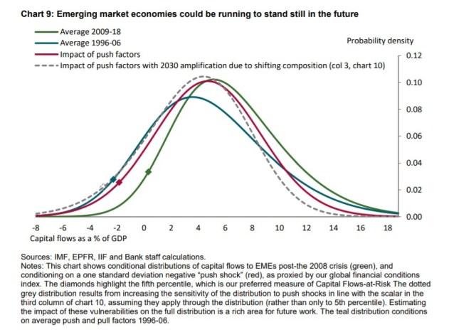 7 Os desafios crescentes para a política monetária discurso Carney 10