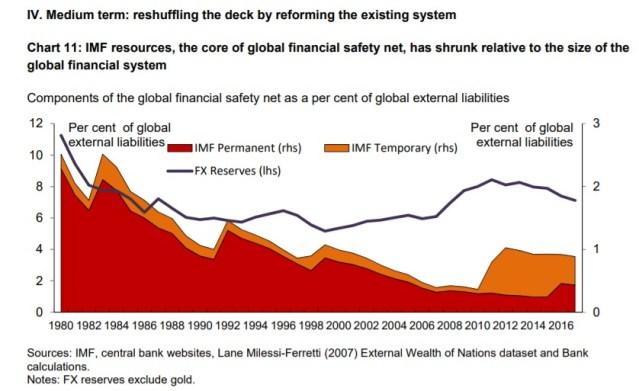 7 Os desafios crescentes para a política monetária discurso Carney 12
