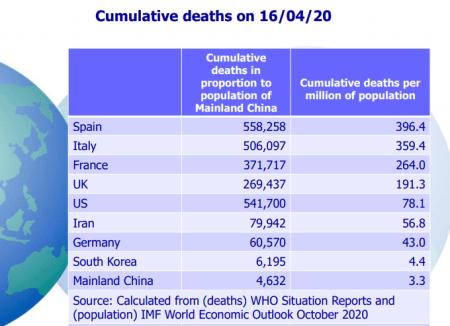 2020 Parte 3 A crise do euro com o coronavírus 1