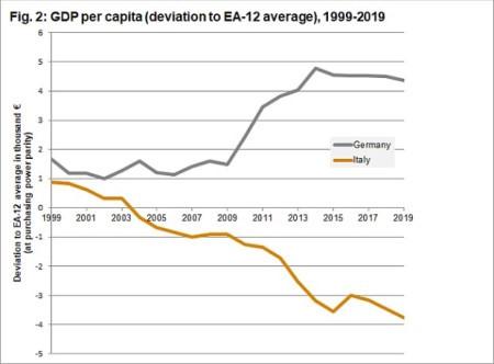 2020 parte 3 A crise do euro com o coronavírus 7