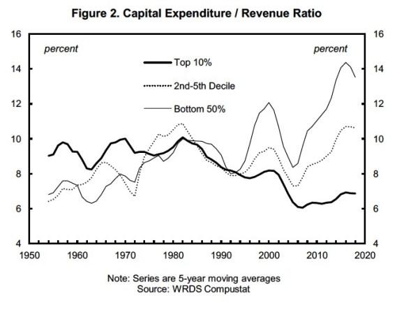 90 COVID-19 e a próxima Catástrofe da Dívida das Empresas 2