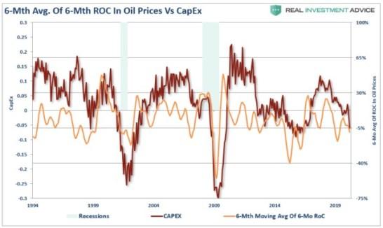 97 L Roberts O colapso dos preços do petróleo era inevitável 10