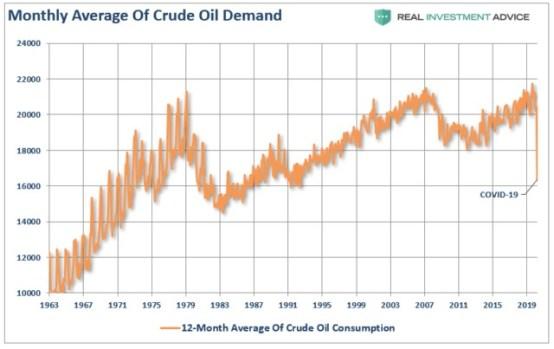 97 L Roberts O colapso dos preços do petróleo era inevitável 7