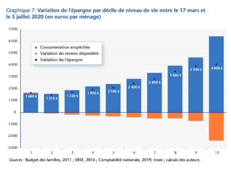 162 R Godin A política económica reacionária e perigosa de Emmanuel Macron 3