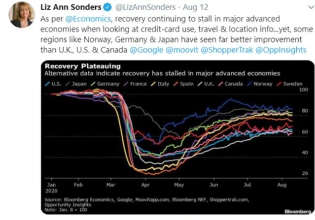 Eleições presidenciais em Novembro 3 Mauldin A Segunda Grande Depressão Mas não é verdadeiramente isso 3