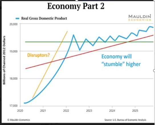Eleições presidenciais em Novembro 3 Mauldin A Segunda Grande Depressão Mas não é verdadeiramente isso 5