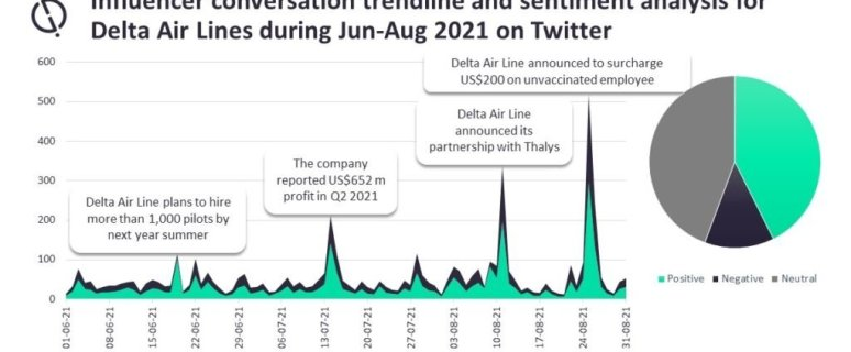 Delta Airlines influencer gab spikes over new COVID-19 vaccine mandate 42