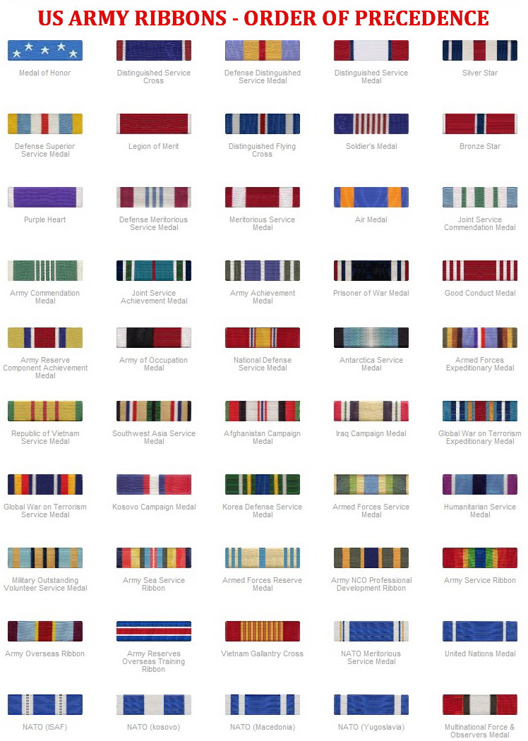 Us Military Ribbons