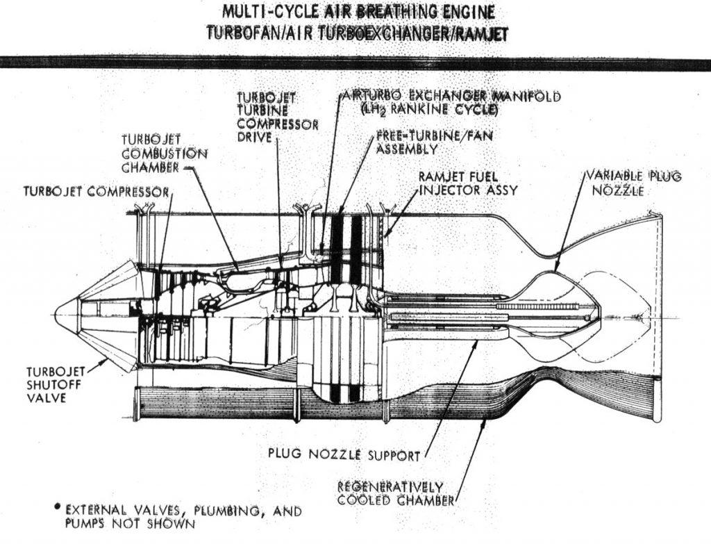 Enormous Star Raker Heavy Lift Single Stage To Orbit Concept