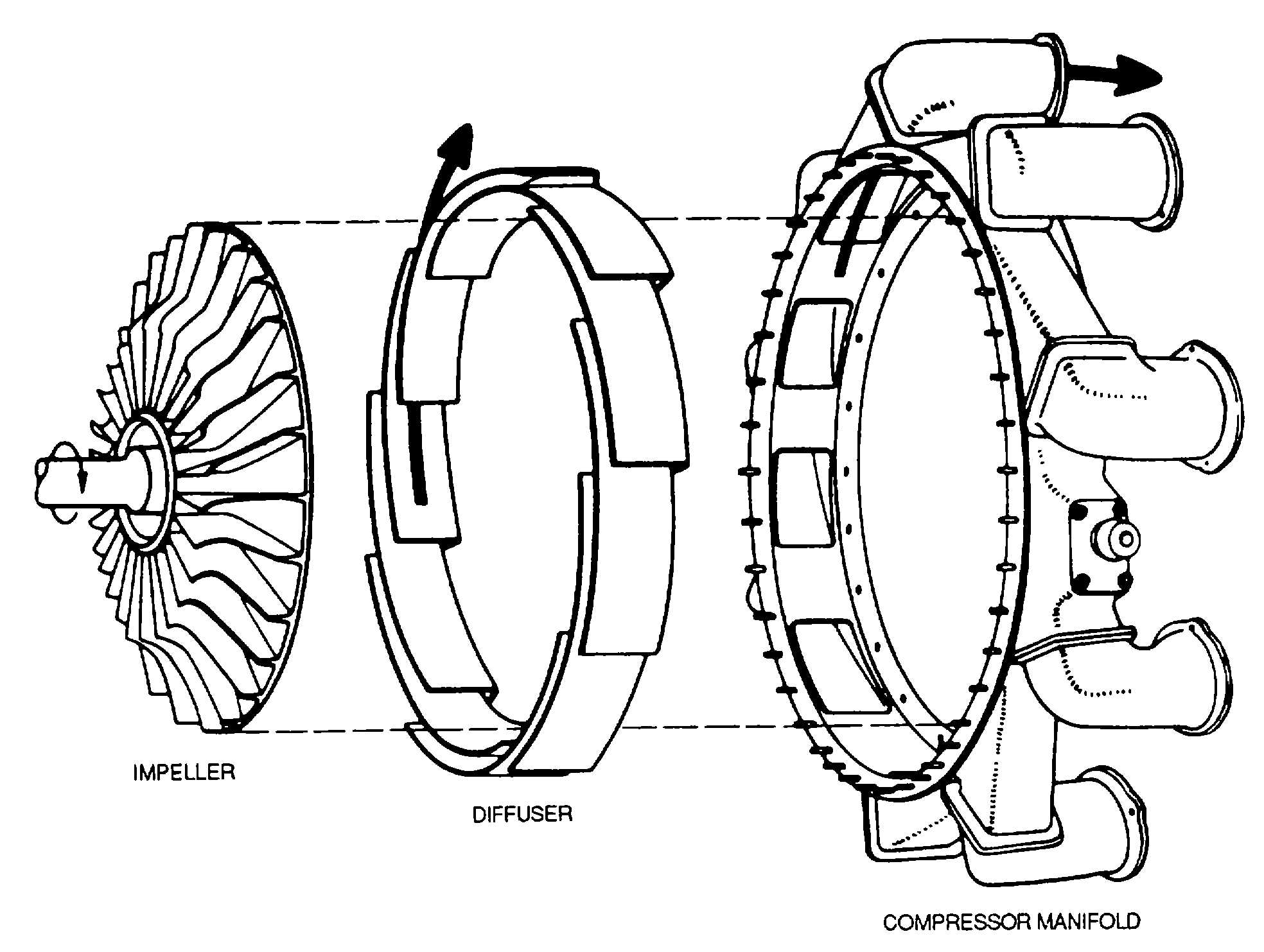 Turbine Engine Design And Construction