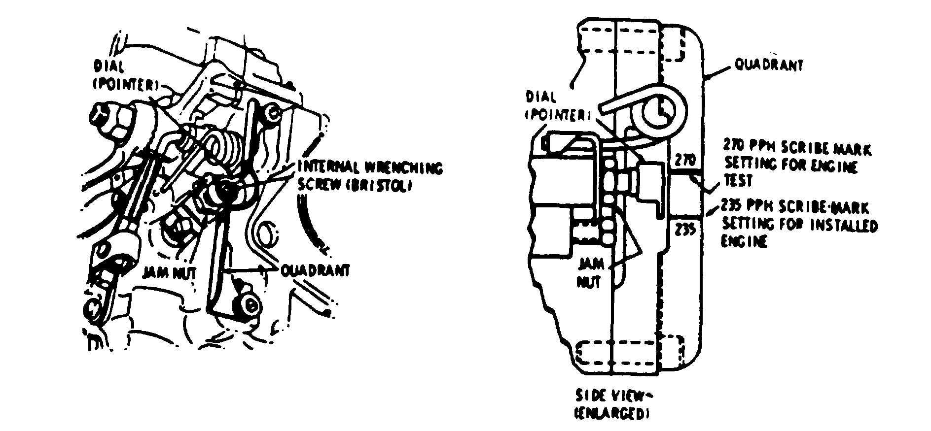 Figure 5 7 Fuel Control Max Flow Stop Adjustment