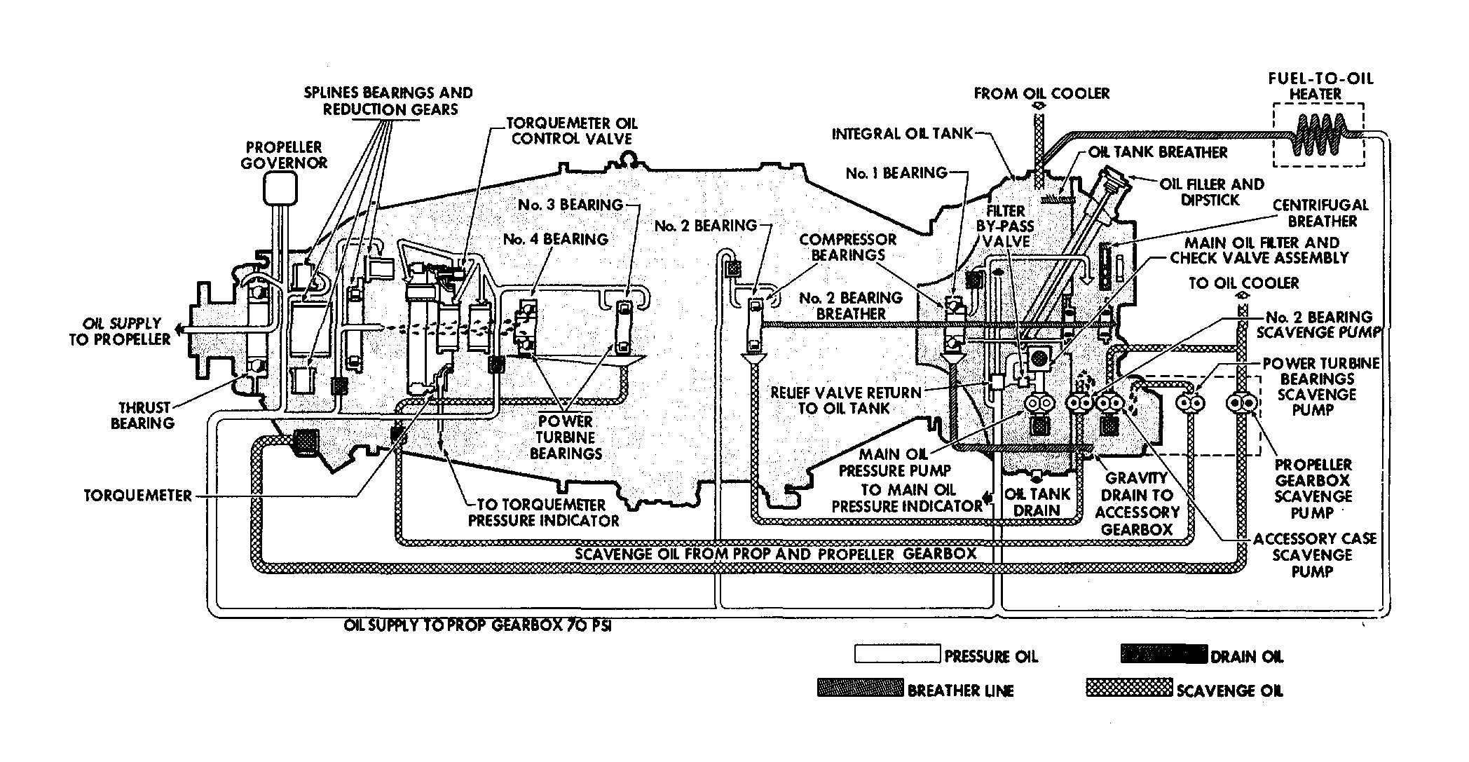 98 Bmw 528i Engine Diagram