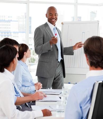 employee workplace performance