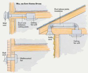 Bathroom Exhaust Fan Venting bathroom exhaust fan venting outside via soffit - bathroom design