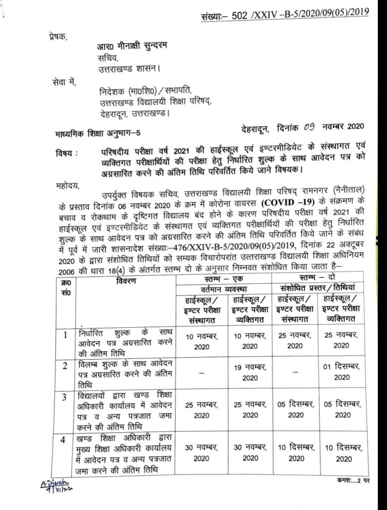 Uttarakhand education