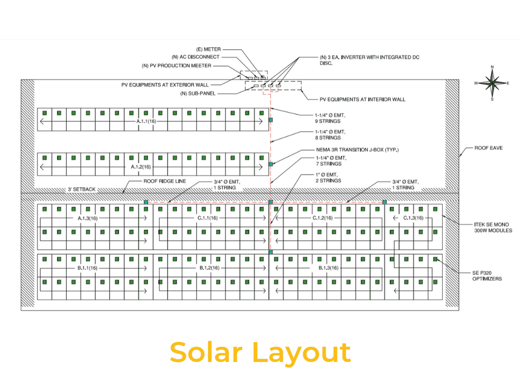 sprout blossom farm solar panel layout diagram