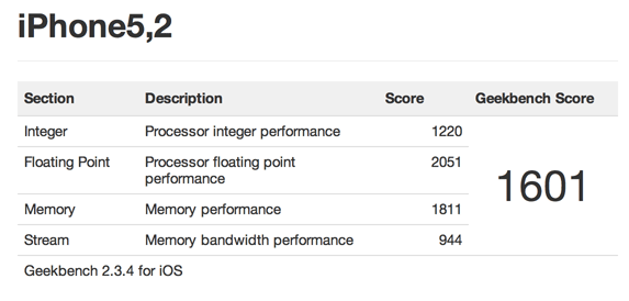 Geekbench score iPhone 5
