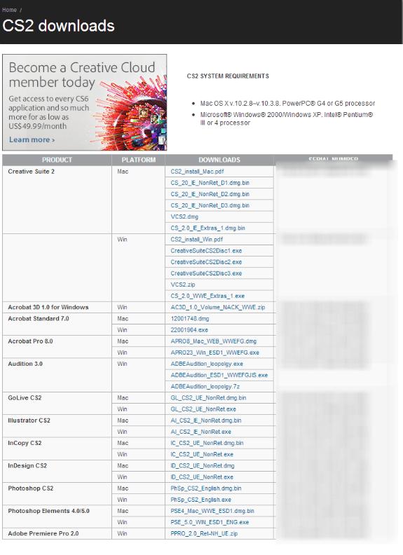 Adobe CS2 Downloads