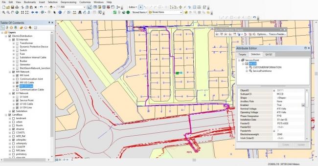A Smart Migration for a Tailored Enterprise GIS