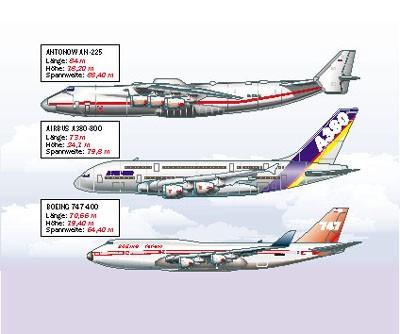 El Avión de pasajeros mas grande del mundo A380 (4/5)