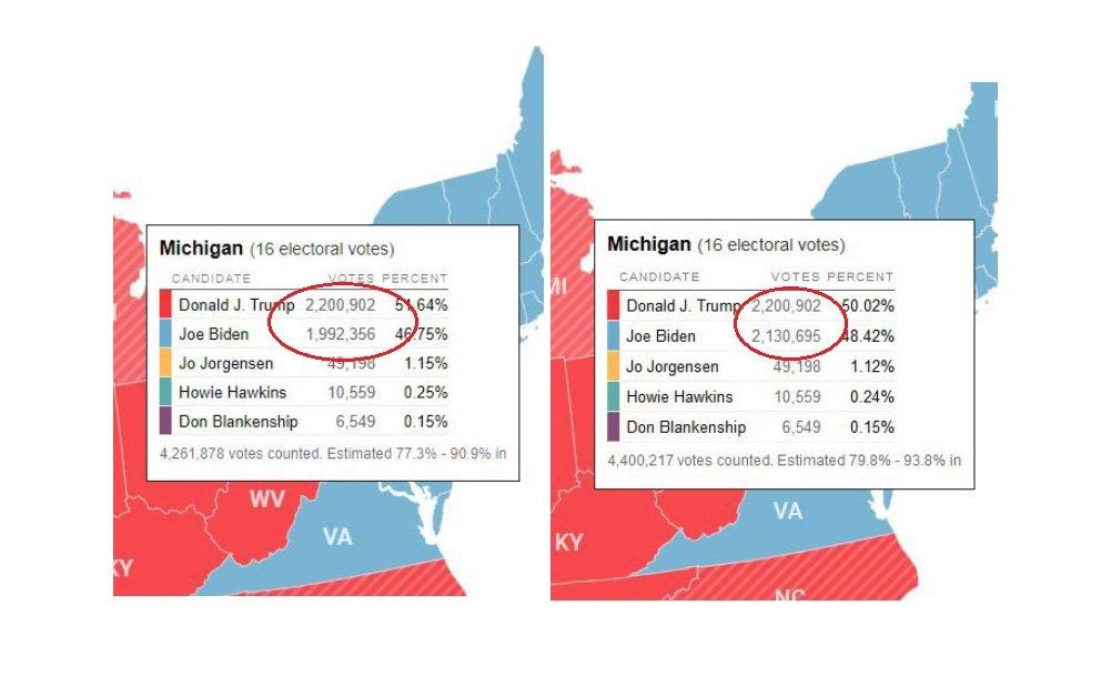Michigan Voter Fraud Trump 2020