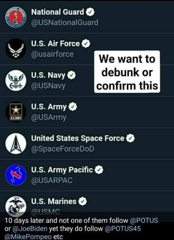 US Military Twitter Accounts