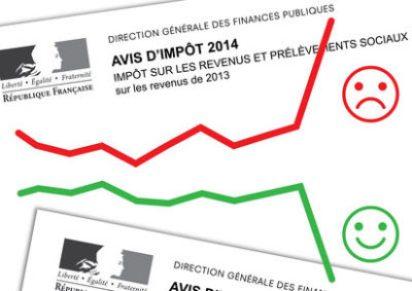 PEE : régime fiscal et social