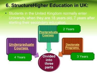 united-kingdom-educational-system-uk-23-638