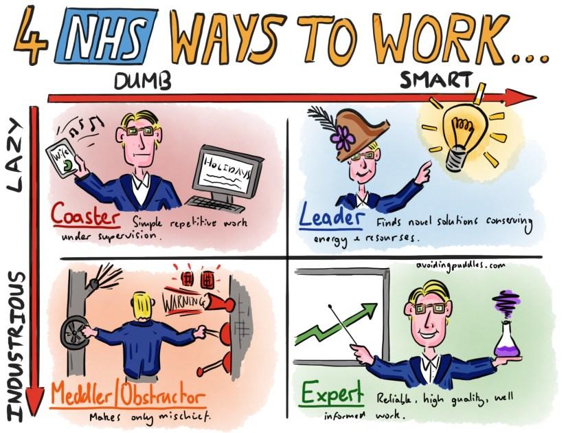 4-nhs-ways-to-work-sketch