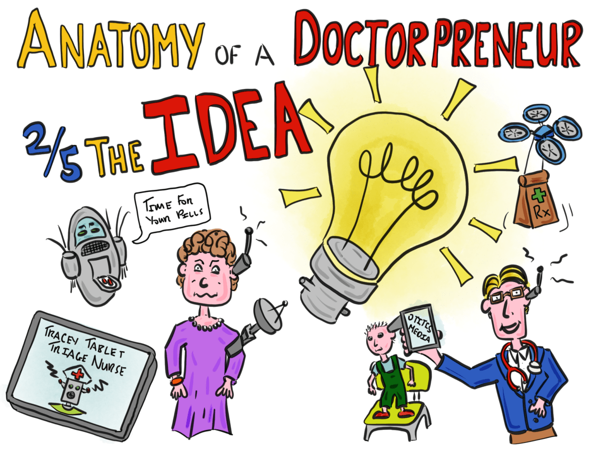 Anatomy of a Doctorpreneur: Doctor led Startups Part ⅖  The Idea