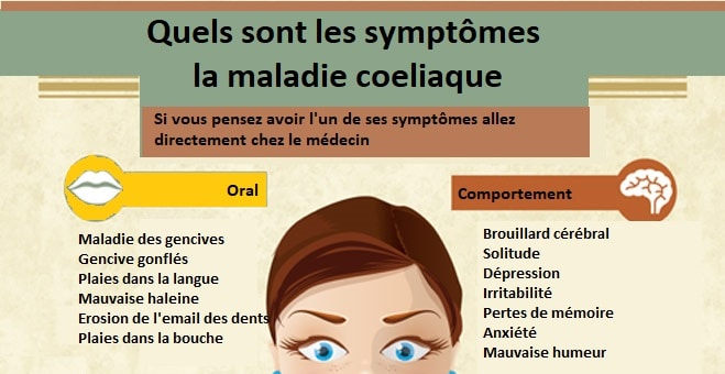 symptômes de la maladie cœliaque