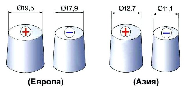 Что такое полярность аккумулятора: прямая и обратная полярность АКБ